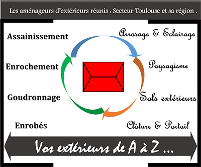 logo amenageur exterieur full